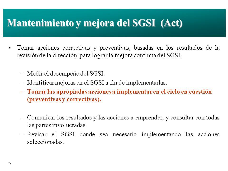 35 Mantenimiento y mejora del SGSI (Act) Tomar acciones correctivas y preventivas, basadas en los resultados de la revisión de la dirección, para lograr la mejora continua del SGSI.
