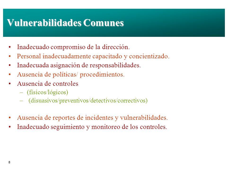 8 Vulnerabilidades Comunes Inadecuado compromiso de la dirección.