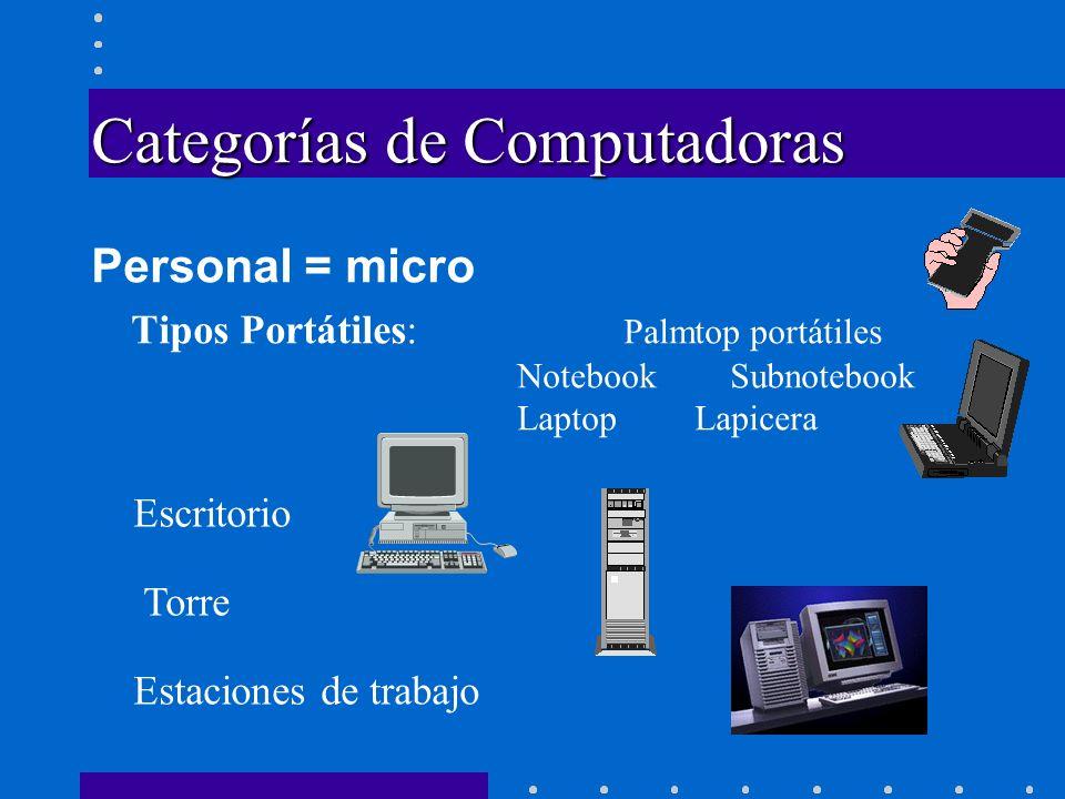 Categorías de Computadoras Personal = micro Tipos Portátiles: Palmtop portátiles NotebookSubnotebook Laptop Lapicera Estaciones de trabajo Escritorio