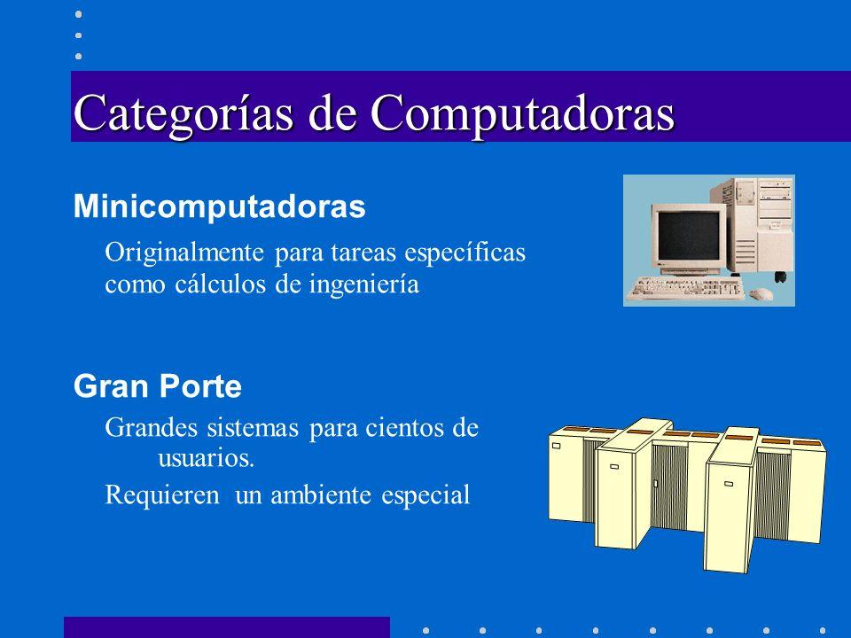 Categorías de Computadoras Minicomputadoras Originalmente para tareas específicas como cálculos de ingeniería Gran Porte Grandes sistemas para cientos
