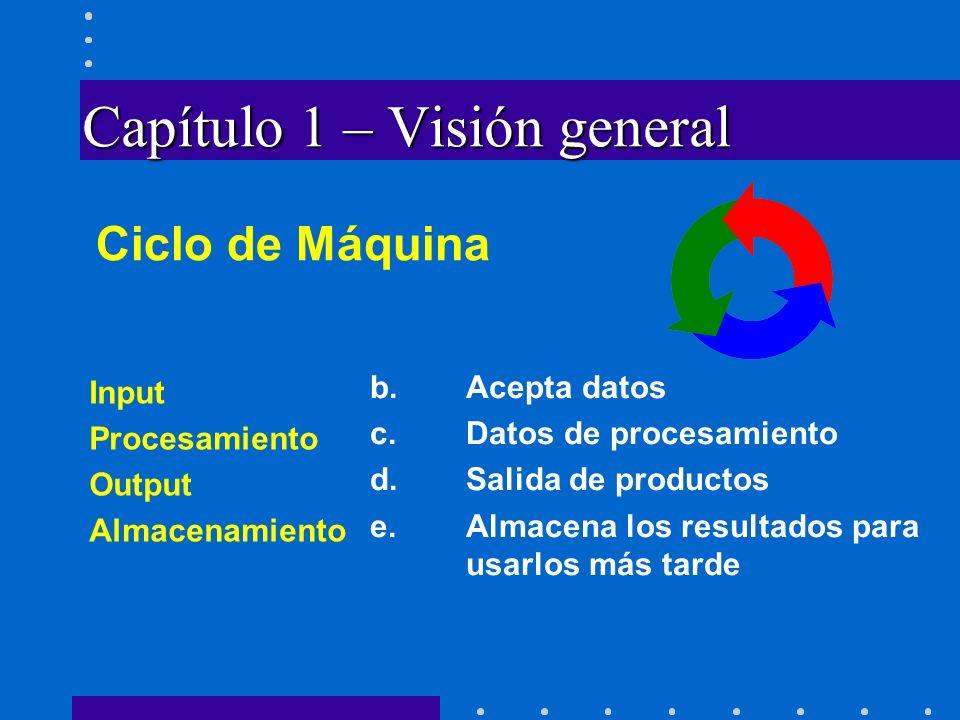 b.Acepta datos c.Datos de procesamiento d.Salida de productos e.Almacena los resultados para usarlos más tarde Capítulo 1 – Visión general Ciclo de Má