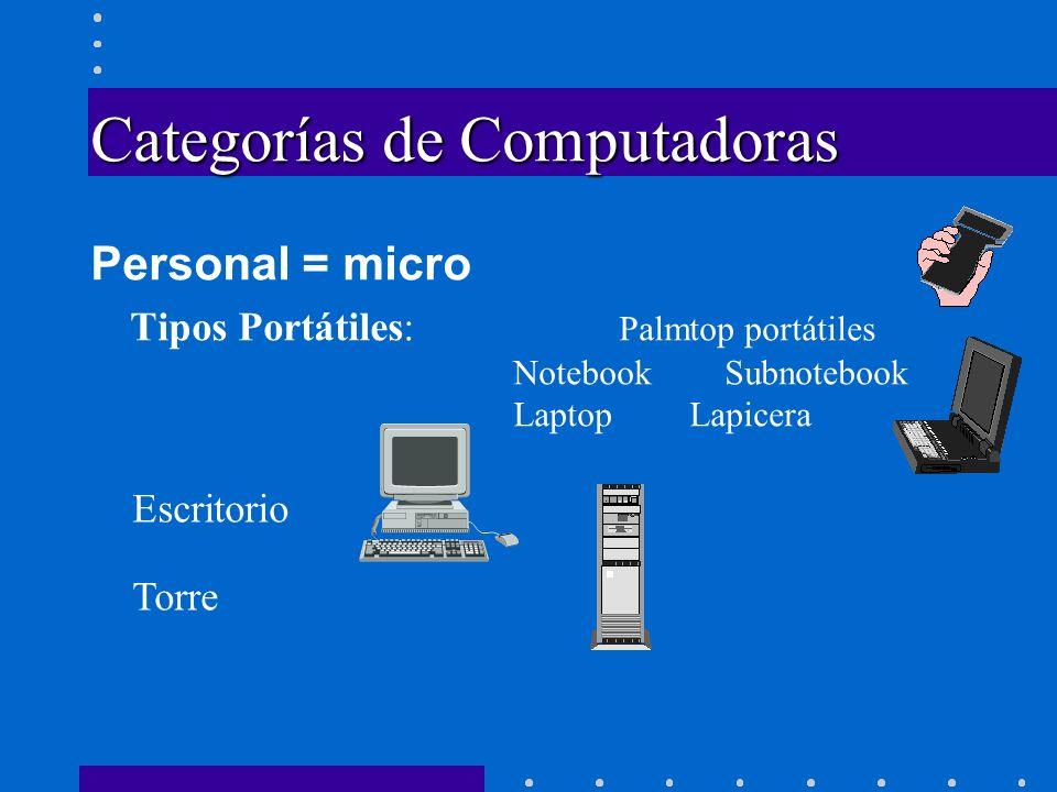Categorías de Computadoras Personal = micro Tipos Portátiles: Palmtop portátiles NotebookSubnotebook Laptop Lapicera Estaciones de trabajo Escritorio Torre