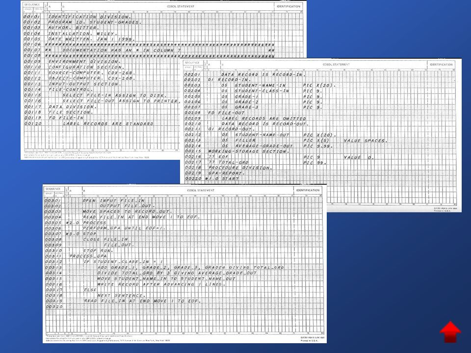Abstracción de datos Una de las principales finalidades de los SGBD´s es ofrecer a los usuarios una visión abstracta de los datos.