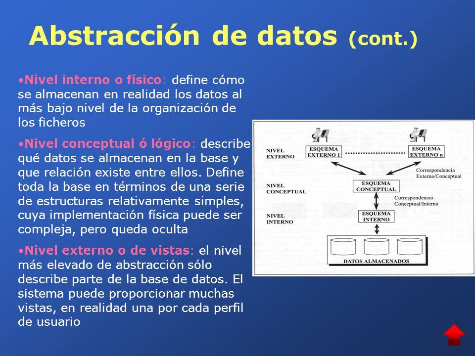 Abstracción de datos (cont.) Nivel interno o físico: define cómo se almacenan en realidad los datos al más bajo nivel de la organización de los ficher