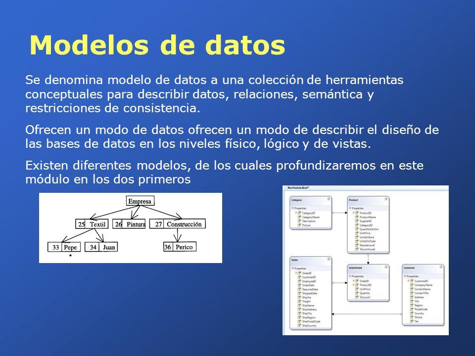 Modelos de datos Se denomina modelo de datos a una colección de herramientas conceptuales para describir datos, relaciones, semántica y restricciones