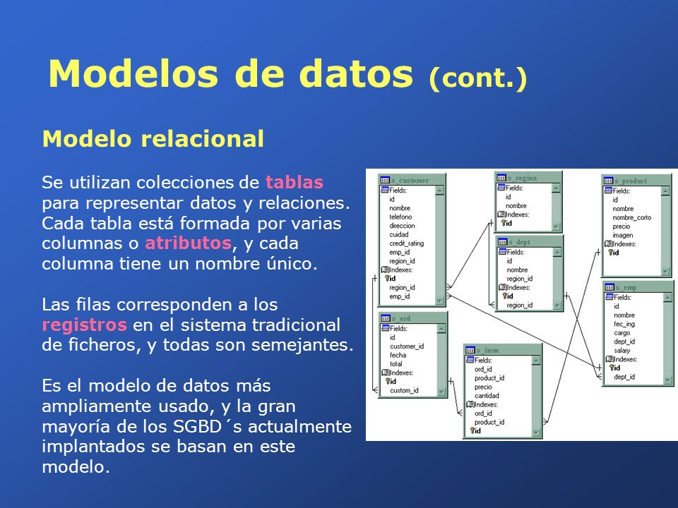 Modelo relacional Se utilizan colecciones de tablas para representar datos y relaciones. Cada tabla está formada por varias columnas o atributos, y ca