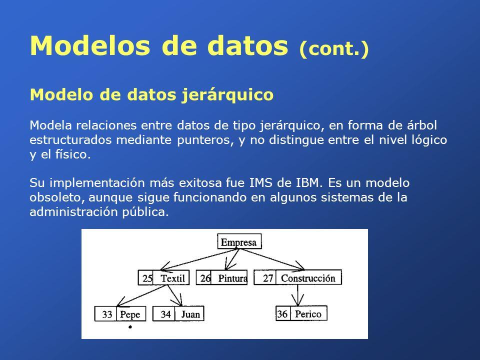 Modelos de datos (cont.) Modelo de datos jerárquico Modela relaciones entre datos de tipo jerárquico, en forma de árbol estructurados mediante puntero