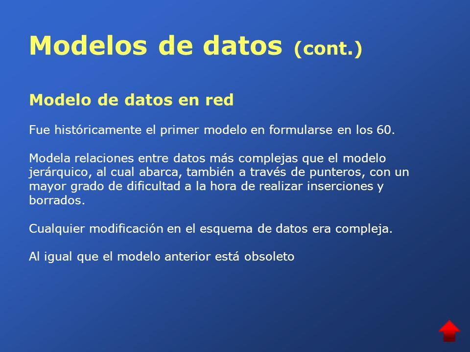 Modelos de datos (cont.) Modelo de datos en red Fue históricamente el primer modelo en formularse en los 60. Modela relaciones entre datos más complej