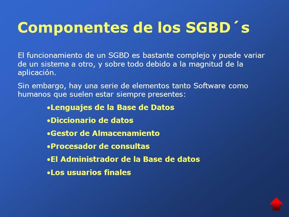 Componentes de los SGBD´s El funcionamiento de un SGBD es bastante complejo y puede variar de un sistema a otro, y sobre todo debido a la magnitud de