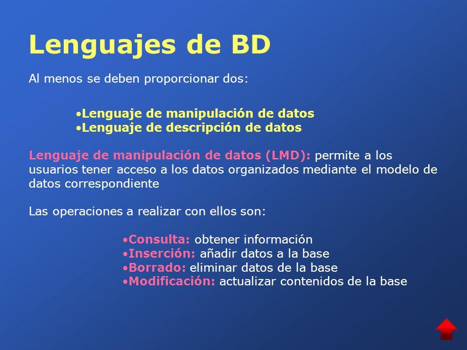 Lenguajes de BD (cont.) Hay dos tipos de LMD: Procedimentales: necesitan que el usuario especifique qué datos se necesitan y cómo se obtienen Declarativos: sólo es necesario que el usuario especifique qué datos se necesitan sin que haga falta especificar cómo obtener esos datos