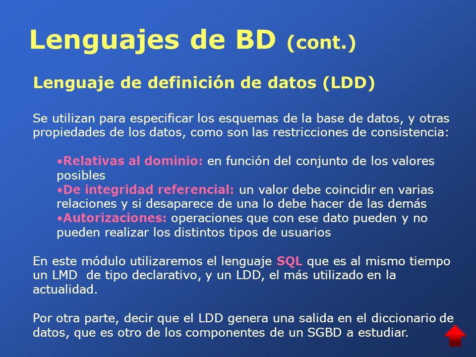 Lenguajes de BD (cont.) Lenguaje de definición de datos (LDD) Se utilizan para especificar los esquemas de la base de datos, y otras propiedades de lo