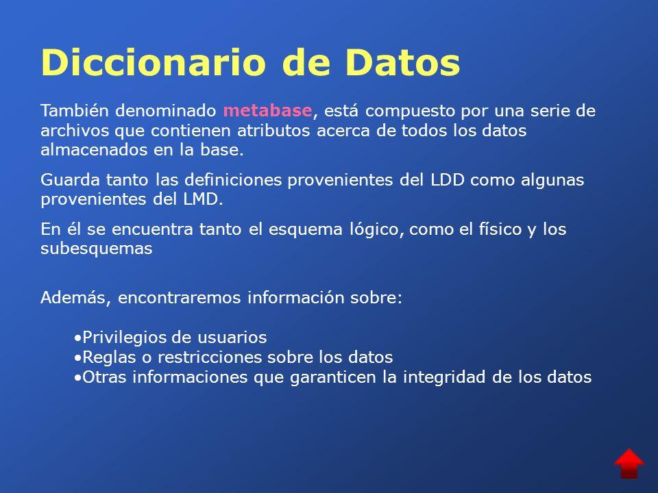 Diccionario de Datos También denominado metabase, está compuesto por una serie de archivos que contienen atributos acerca de todos los datos almacenad