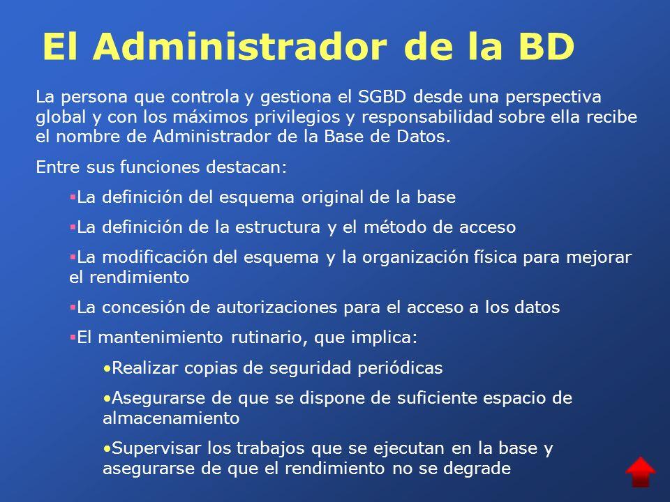 El Administrador de la BD La persona que controla y gestiona el SGBD desde una perspectiva global y con los máximos privilegios y responsabilidad sobr