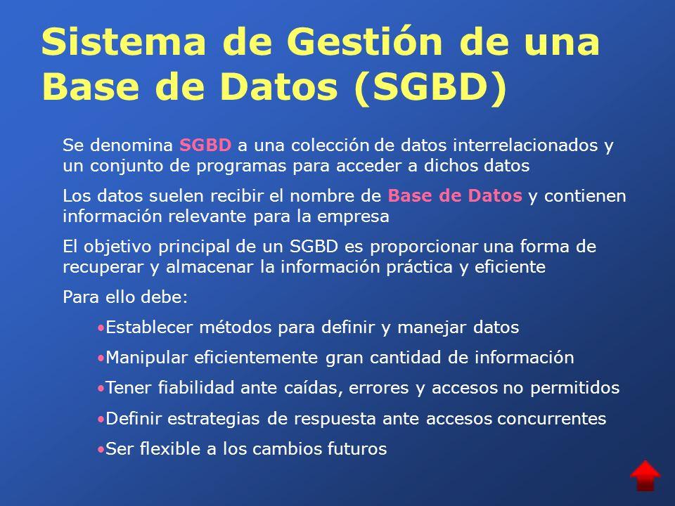 Sistema de Gestión de una Base de Datos (SGBD) Se denomina SGBD a una colección de datos interrelacionados y un conjunto de programas para acceder a d