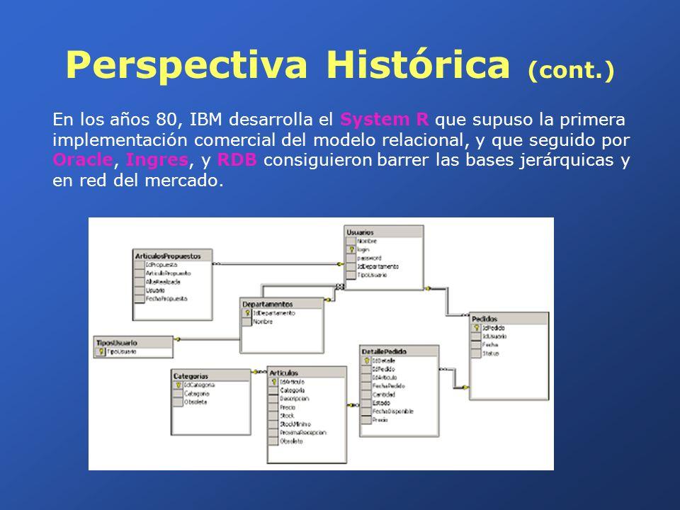 Perspectiva Histórica (cont.) En los años 80, IBM desarrolla el System R que supuso la primera implementación comercial del modelo relacional, y que s
