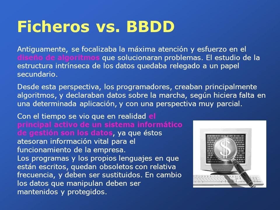 Ficheros vs. BBDD Antiguamente, se focalizaba la máxima atención y esfuerzo en el diseño de algoritmos que solucionaran problemas. El estudio de la es