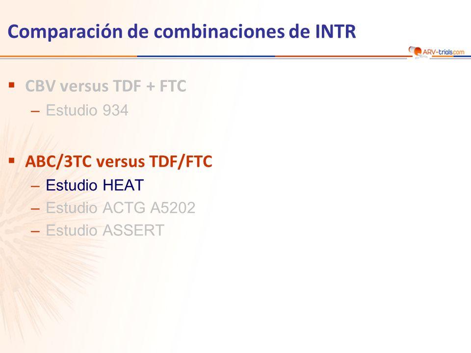 Comparación de combinaciones de INTR CBV versus TDF + FTC –Estudio 934 ABC/3TC versus TDF/FTC –Estudio HEAT –Estudio ACTG A5202 –Estudio ASSERT