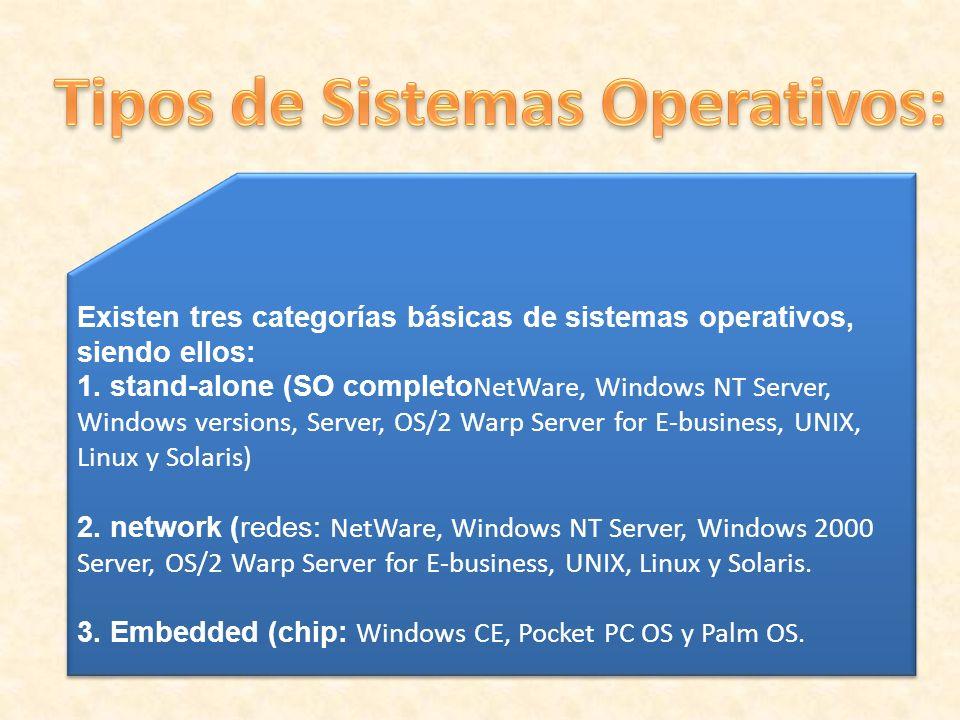 Existen tres categorías básicas de sistemas operativos, siendo ellos: 1. stand-alone (SO completo NetWare, Windows NT Server, Windows versions, Server