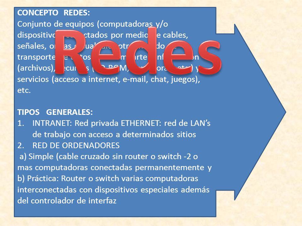 CONCEPTO REDES: Conjunto de equipos (computadoras y/o dispositivos) conectados por medio de cables, señales, ondas o cualquier otro método de transpor