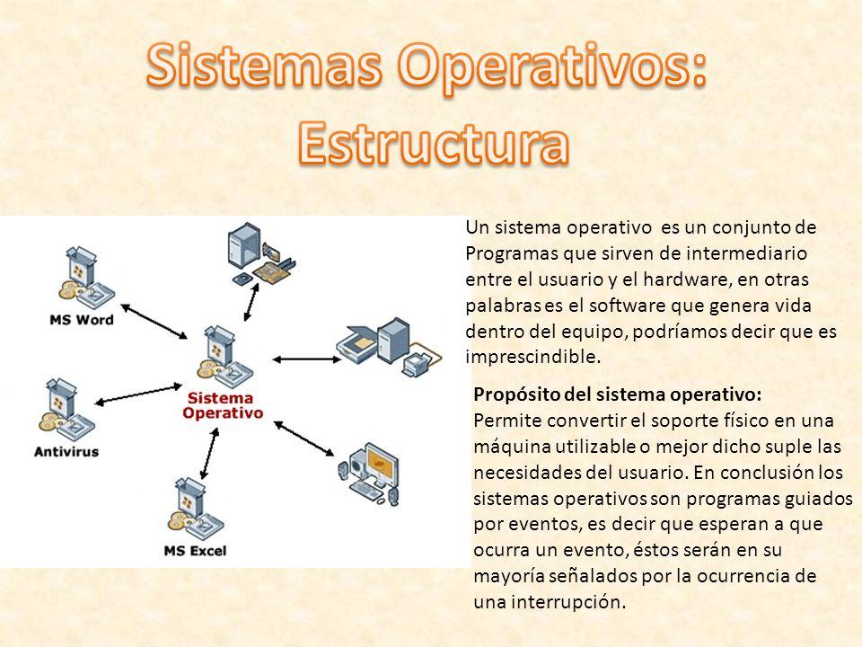 Un sistema operativo es un conjunto de Programas que sirven de intermediario entre el usuario y el hardware, en otras palabras es el software que gene