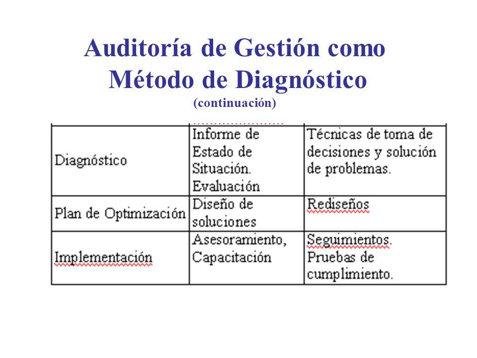 Auditoría de Gestión como Método de Diagnóstico (continuación)