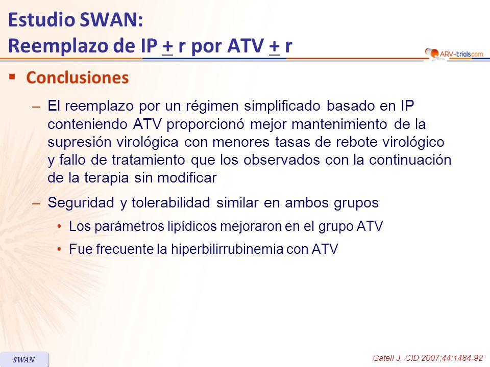 Estudio SWAN: Reemplazo de IP + r por ATV + r Conclusiones –El reemplazo por un régimen simplificado basado en IP conteniendo ATV proporcionó mejor mantenimiento de la supresión virológica con menores tasas de rebote virológico y fallo de tratamiento que los observados con la continuación de la terapia sin modificar –Seguridad y tolerabilidad similar en ambos grupos Los parámetros lipídicos mejoraron en el grupo ATV Fue frecuente la hiperbilirrubinemia con ATV Gatell J, CID 2007;44:1484-92 SWAN