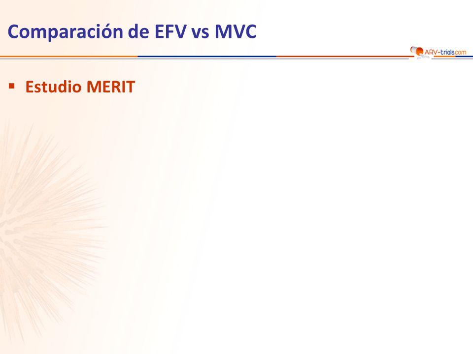 Comparación de EFV vs MVC Estudio MERIT