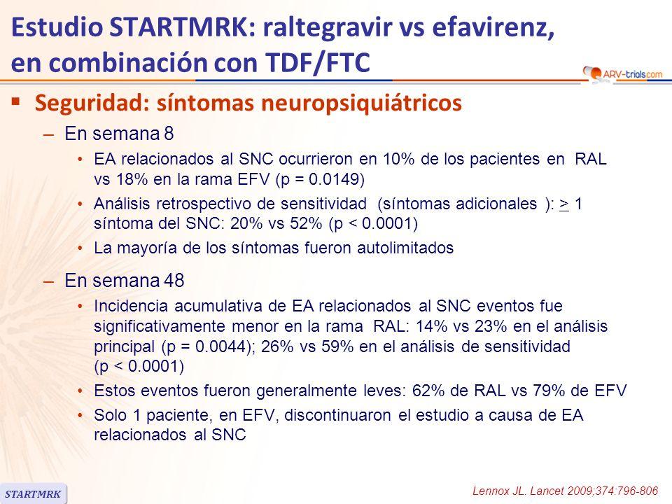 Estudio STARTMRK: raltegravir vs efavirenz, en combinación con TDF/FTC Fallo virológico fallo: definición –No-respuesta = HIV RNA > 50 c/mL a S24 o tiempo a la discontinuación prematura del estudio sin haber alcanzado HIV RNA 50 c/mL Emergencia de resistencia en fallo virológico RAL n = 281 EFV n = 282 Fallo virológico según protocolo27 (9.6%)39 (13.8%) Estudiados para mutaciones emergentes*9 **7 ** No amplificables12 Mutaciones de resistencia a raltegravir + FTC/numero testeados 4 3/3 - Mutaciones de resistencia a EFV + FTC/numero testeados - 3 1/1 * Genotipo fue efectuado solo en pacientes con HIV RNA > 400 c/mL ** 4 pacientes adicionales con genotipo efectuado con HIV RNA > 400 c/mL luego alcanzaron HIV RNA < 50 c/mL; 3 mutaciones para RAL evidenciadas en 1/1 (2 no amplificaron); 1 con EFV: no se hallaron mutaciones STARTMRK Lennox JL.