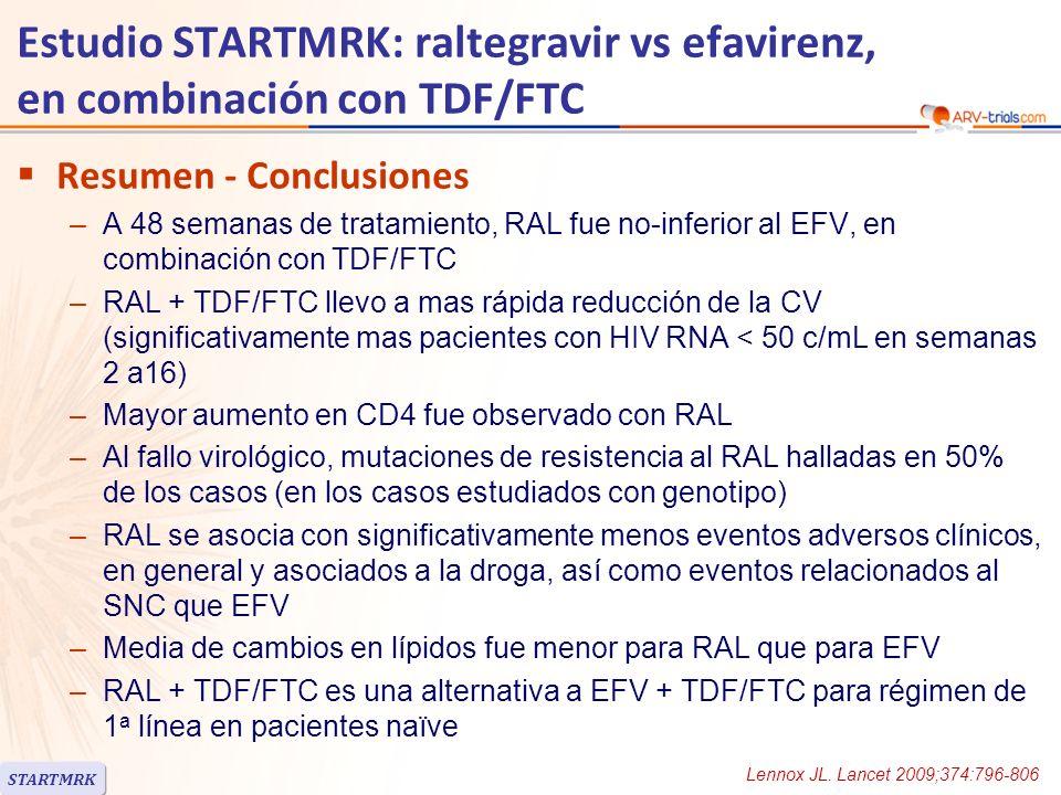 Estudio STARTMRK: raltegravir vs efavirenz, en combinación con TDF/FTC Resumen - Conclusiones –A 48 semanas de tratamiento, RAL fue no-inferior al EFV