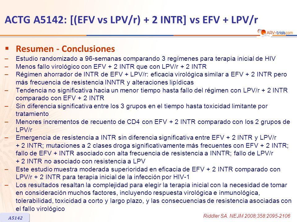 ACTG A5142: [(EFV vs LPV/r) + 2 INTR] vs EFV + LPV/r Resumen - Conclusiones –Estudio randomizado a 96-semanas comparando 3 regímenes para terapia inicial de HIV –Menos fallo virológico con EFV + 2 INTR que con LPV/r + 2 INTR –Régimen ahorrador de INTR de EFV + LPV/r: eficacia virológica similar a EFV + 2 INTR pero más frecuencia de resistencia INNTR y alteraciones lipídicas –Tendencia no significativa hacia un menor tiempo hasta fallo del régimen con LPV/r + 2 INTR comparado con EFV + 2 INTR –Sin diferencia significativa entre los 3 grupos en el tiempo hasta toxicidad limitante por tratamiento –Menores incrementos de recuento de CD4 con EFV + 2 INTR comparado con los 2 grupos de LPV/r –Emergencia de resistencia a INTR sin diferencia significativa entre EFV + 2 INTR y LPV/r + 2 INTR; mutaciones a 2 clases droga significativamente más frecuentes con EFV + 2 INTR; fallo de EFV + INTR asociado con alta frecuencia de resistencia a INNTR; fallo de LPV/r + 2 INTR no asociado con resistencia a LPV –Este estudio muestra moderada superioridad en eficacia de EFV + 2 INTR comparado con LPV/r + 2 INTR para terapia inicial de la infección por HIV-1 –Los resultados resaltan la complejidad para elegir la terapia inicial con la necesidad de tomar en consideración muchos factores, incluyendo respuesta virológica e inmunológica, tolerabilidad, toxicidad a corto y largo plazo, y las consecuencias de resistencia asociadas con el fallo virológico A5142 Riddler SA.