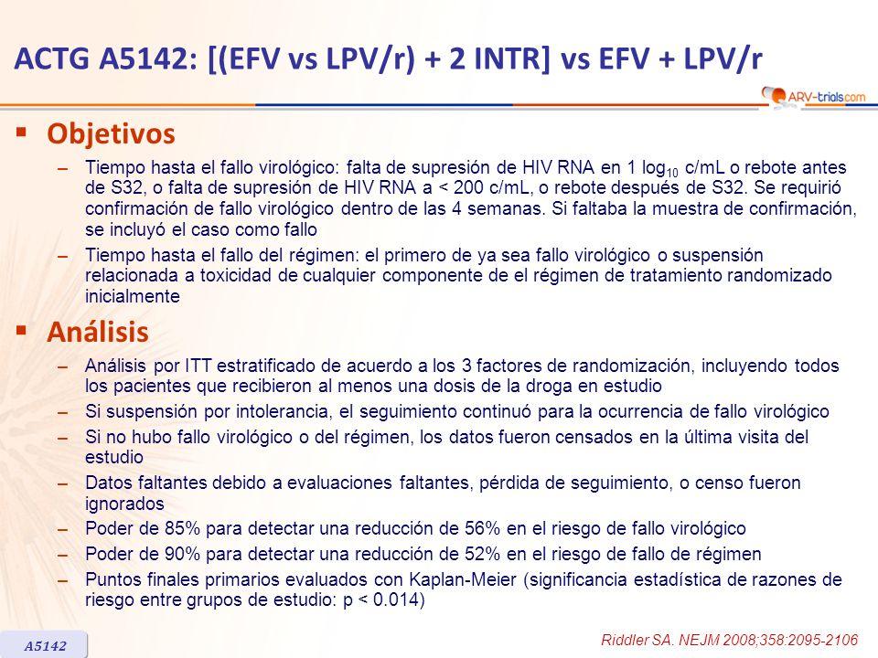 ACTG A5142: [(EFV vs LPV/r) + 2 INTR] vs EFV + LPV/r Objetivos –Tiempo hasta el fallo virológico: falta de supresión de HIV RNA en 1 log 10 c/mL o rebote antes de S32, o falta de supresión de HIV RNA a < 200 c/mL, o rebote después de S32.