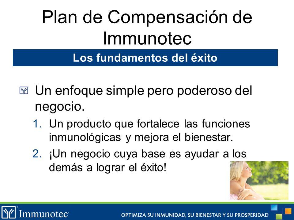 Plan de Compensación de Immunotec Un enfoque simple pero poderoso del negocio. 1.Un producto que fortalece las funciones inmunológicas y mejora el bie