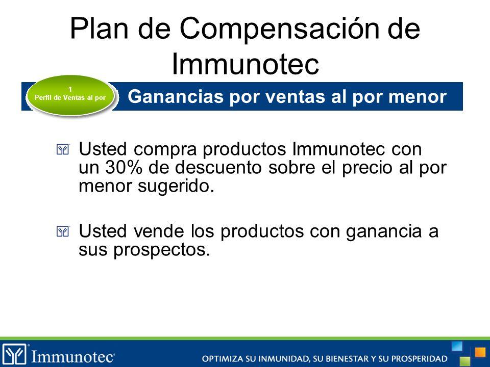 Plan de Compensación de Immunotec Usted compra productos Immunotec con un 30% de descuento sobre el precio al por menor sugerido. Usted vende los prod