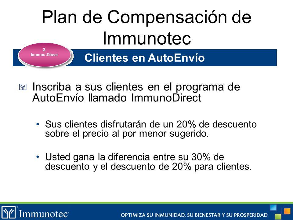 Plan de Compensación de Immunotec Inscriba a sus clientes en el programa de AutoEnvío llamado ImmunoDirect Sus clientes disfrutarán de un 20% de descu