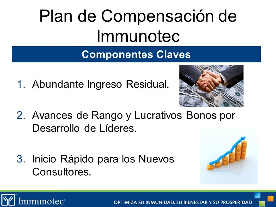 Plan de Compensación de Immunotec 1.Abundante Ingreso Residual. 2.Avances de Rango y Lucrativos Bonos por Desarrollo de Líderes. 3.Inicio Rápido para
