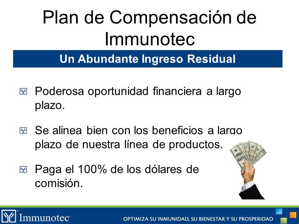 Plan de Compensación de Immunotec Poderosa oportunidad financiera a largo plazo. Se alinea bien con los beneficios a largo plazo de nuestra línea de p