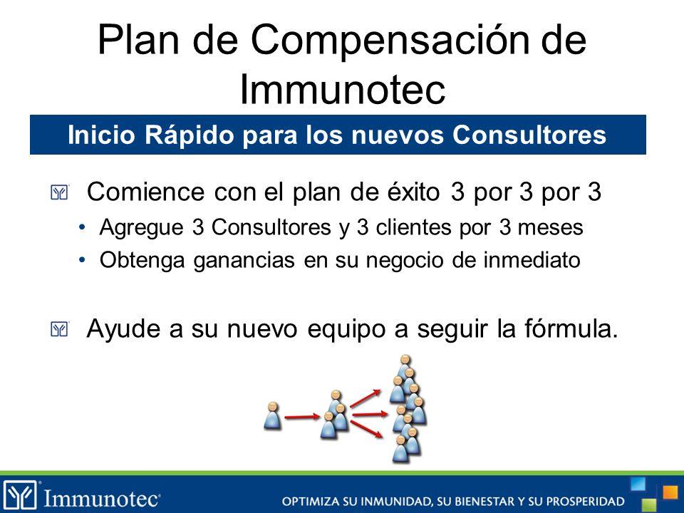 Plan de Compensación de Immunotec Comience con el plan de éxito 3 por 3 por 3 Agregue 3 Consultores y 3 clientes por 3 meses Obtenga ganancias en su n