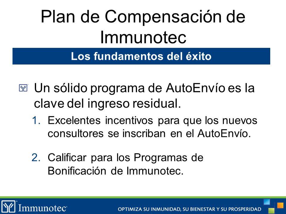 Plan de Compensación de Immunotec Un sólido programa de AutoEnvío es la clave del ingreso residual. 1.Excelentes incentivos para que los nuevos consul