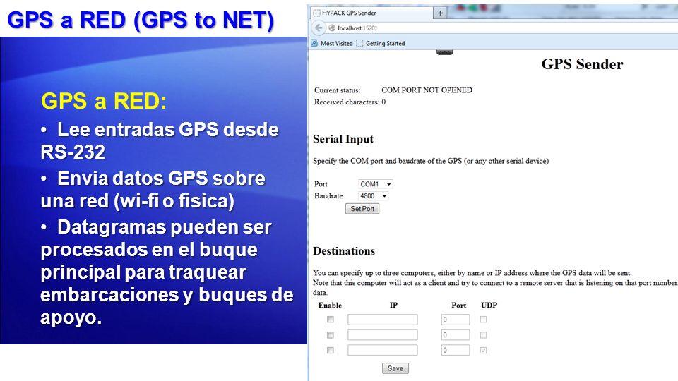 GPS a RED (GPS to NET) GPS a RED: Lee entradas GPS desde RS-232 Lee entradas GPS desde RS-232 Envia datos GPS sobre una red (wi-fi o fisica) Envia dat
