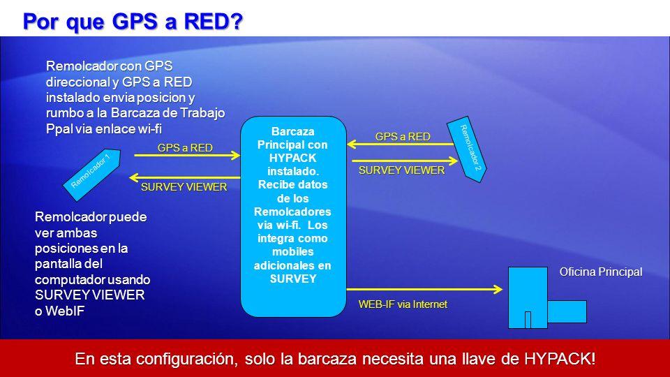 Por que GPS a RED? Barcaza Principal con HYPACK instalado. Recibe datos de los Remolcadores via wi-fi. Los integra como mobiles adicionales en SURVEY