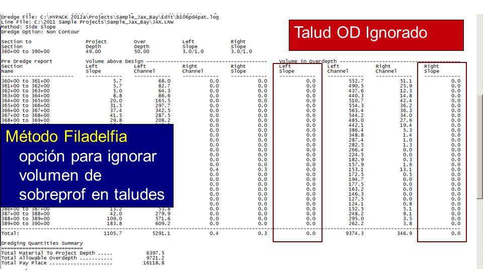 TIN MODEL TEXT OD Slopes Included Método Filadelfia opción para ignorar volumen de sobreprof en taludes Talud OD Ignorado