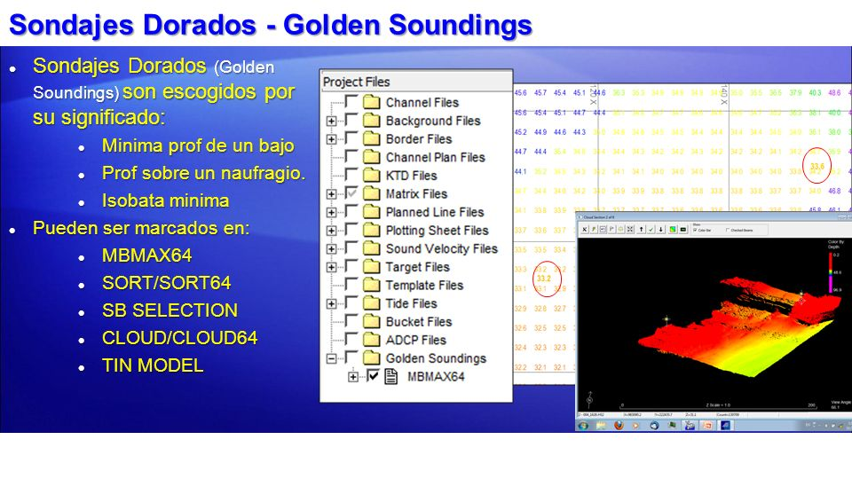 Sondajes Dorados - Golden Soundings Sondajes Dorados (Golden Soundings) son escogidos por su significado: Sondajes Dorados (Golden Soundings) son esco