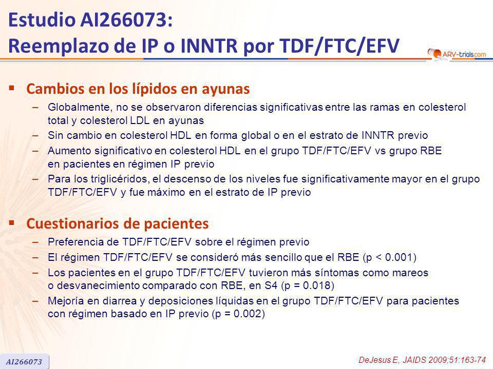 Estudio AI266073: Reemplazo de IP o INNTR por TDF/FTC/EFV Cambios en los lípidos en ayunas –Globalmente, no se observaron diferencias significativas entre las ramas en colesterol total y colesterol LDL en ayunas –Sin cambio en colesterol HDL en forma global o en el estrato de INNTR previo –Aumento significativo en colesterol HDL en el grupo TDF/FTC/EFV vs grupo RBE en pacientes en régimen IP previo –Para los triglicéridos, el descenso de los niveles fue significativamente mayor en el grupo TDF/FTC/EFV y fue máximo en el estrato de IP previo Cuestionarios de pacientes –Preferencia de TDF/FTC/EFV sobre el régimen previo –El régimen TDF/FTC/EFV se consideró más sencillo que el RBE (p < 0.001) –Los pacientes en el grupo TDF/FTC/EFV tuvieron más síntomas como mareos o desvanecimiento comparado con RBE, en S4 (p = 0.018) –Mejoría en diarrea y deposiciones líquidas en el grupo TDF/FTC/EFV para pacientes con régimen basado en IP previo (p = 0.002) DeJesus E, JAIDS 2009;51:163-74 AI266073