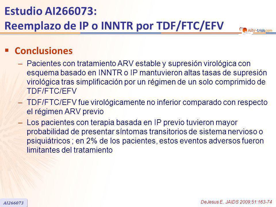 Estudio AI266073: Reemplazo de IP o INNTR por TDF/FTC/EFV Conclusiones –Pacientes con tratamiento ARV estable y supresión virológica con esquema basado en INNTR o IP mantuvieron altas tasas de supresión virológica tras simplificación por un régimen de un solo comprimido de TDF/FTC/EFV –TDF/FTC/EFV fue virológicamente no inferior comparado con respecto el régimen ARV previo –Los pacientes con terapia basada en IP previo tuvieron mayor probabilidad de presentar síntomas transitorios de sistema nervioso o psiquiátricos ; en 2% de los pacientes, estos eventos adversos fueron limitantes del tratamiento DeJesus E, JAIDS 2009;51:163-74 AI266073