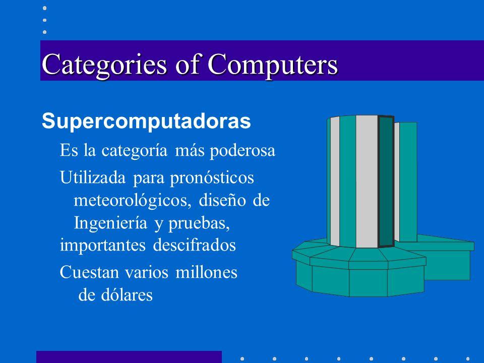 Categories of Computers Supercomputadoras Es la categoría más poderosa Utilizada para pronósticos meteorológicos, diseño de Ingeniería y pruebas, importantes descifrados Cuestan varios millones de dólares