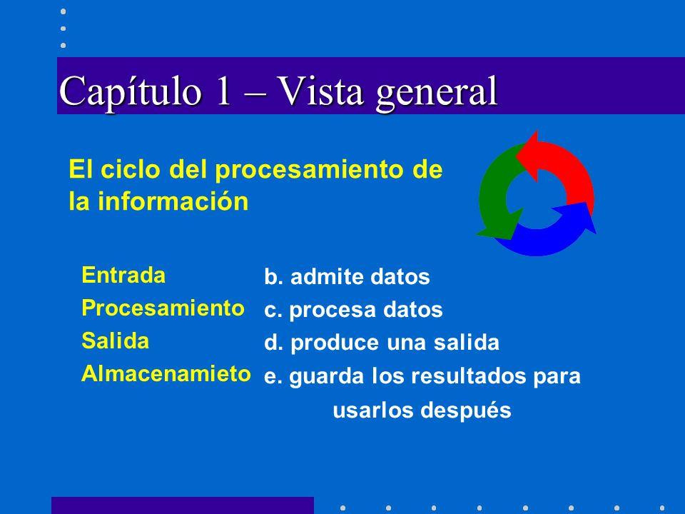 b. admite datos c. procesa datos d. produce una salida e.