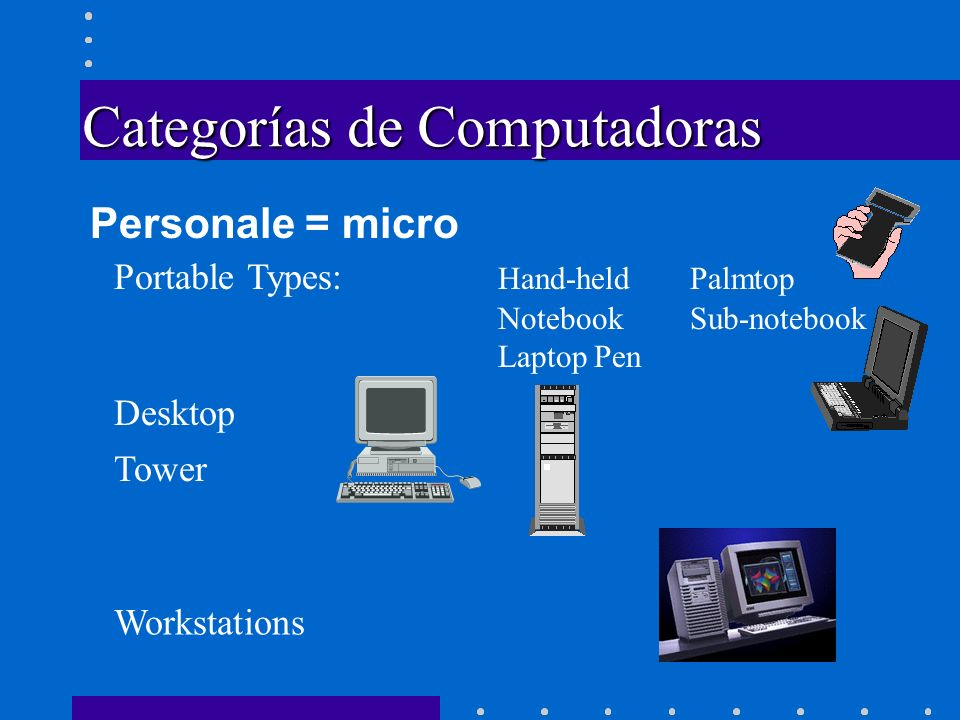 Categorías de Computadoras Workstations Desktop Tower Personale = micro Portable Types: Hand-heldPalmtop NotebookSub-notebook LaptopPen