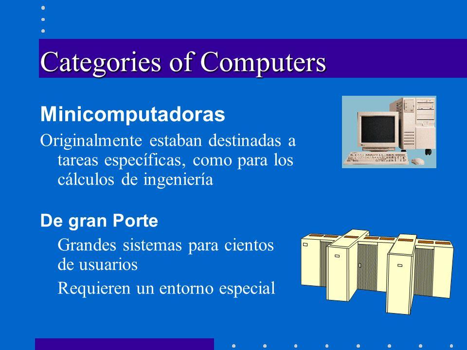 Categories of Computers Minicomputadoras Originalmente estaban destinadas a tareas específicas, como para los cálculos de ingeniería De gran Porte Grandes sistemas para cientos de usuarios Requieren un entorno especial