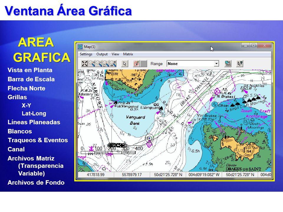 Ventana Área Gráfica AREA GRAFICA Vista en Planta Barra de Escala Flecha Norte Grillas X-Y Lat-Long Líneas Planeadas Blancos Traqueos & Eventos Canal
