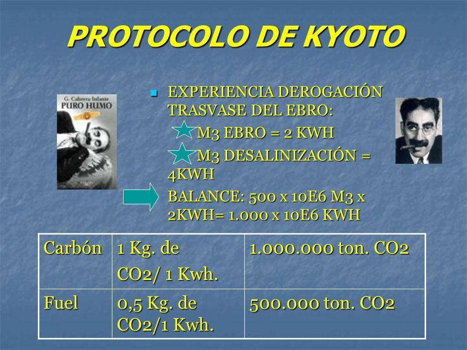 PROTOCOLO DE KYOTO EXPERIENCIA DEROGACIÓN TRASVASE DEL EBRO: EXPERIENCIA DEROGACIÓN TRASVASE DEL EBRO: M3 EBRO = 2 KWH M3 DESALINIZACIÓN = 4KWH BALANC